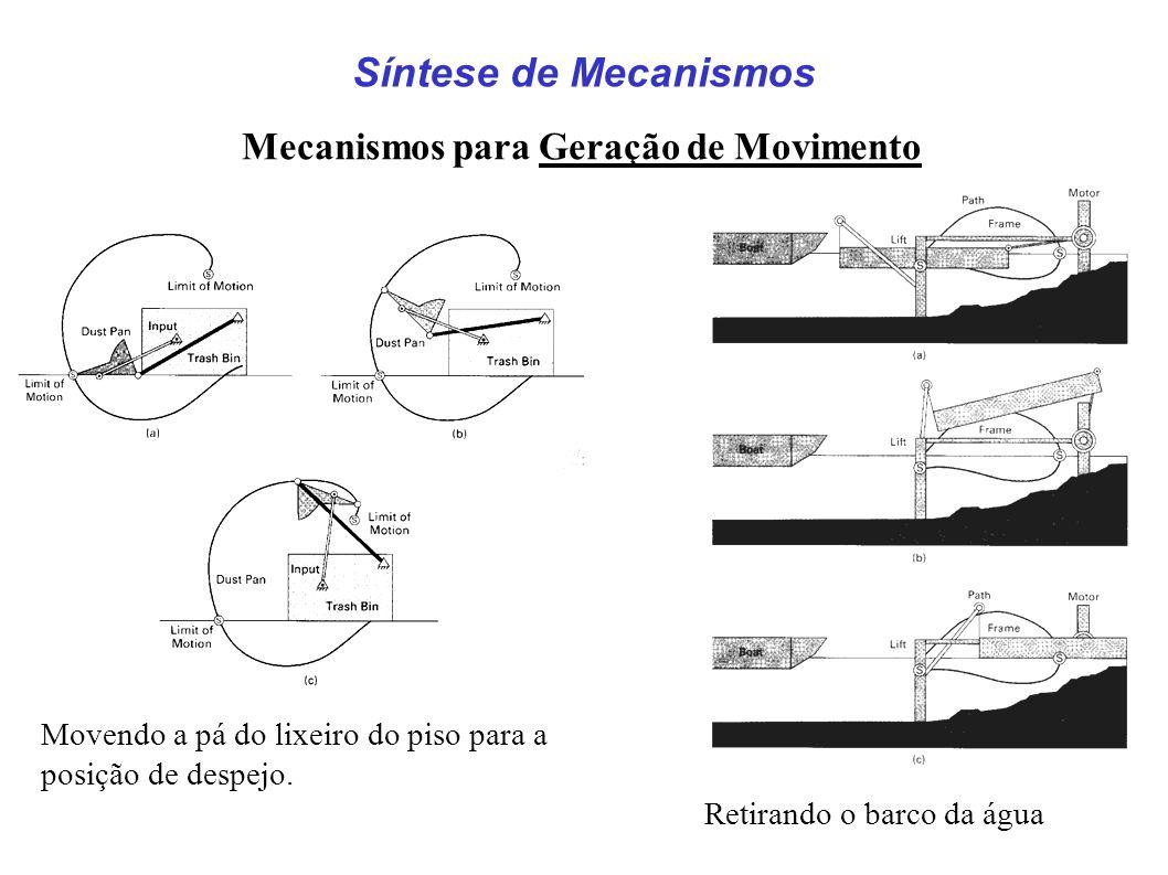 Síntese de Mecanismos Mecanismos para Geração de Movimento Retirando o barco da água Movendo a pá do lixeiro do piso para a posição de despejo.