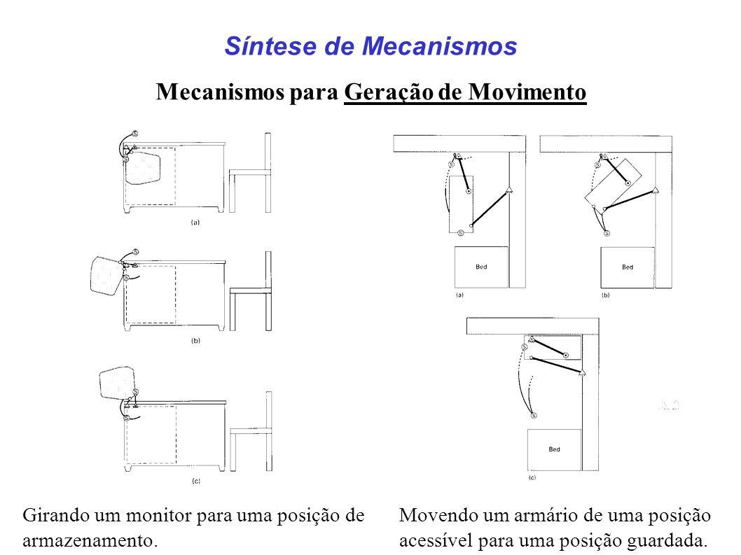 Síntese de Mecanismos Mecanismos para Geração de Movimento Girando um monitor para uma posição de armazenamento. Movendo um armário de uma posição ace