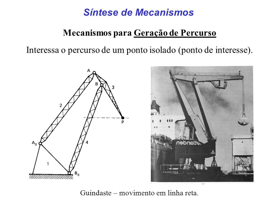 Síntese de Mecanismos Mecanismos para Geração de Percurso Interessa o percurso de um ponto isolado (ponto de interesse). Guindaste – movimento em linh