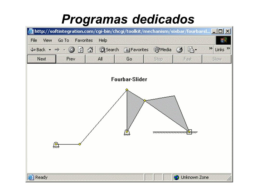 Programas dedicados