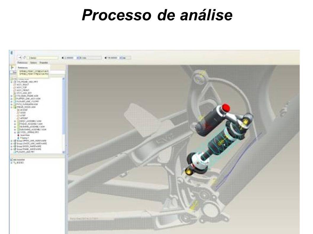 Processo de análise 2-Definição das entidades dinâmicas: molas, amortecedores, gravidade, atrito...