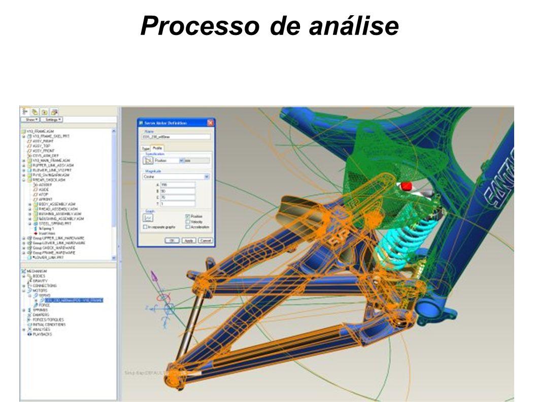Processo de análise 3-Definição dos acionamentos: motores, atuadores...