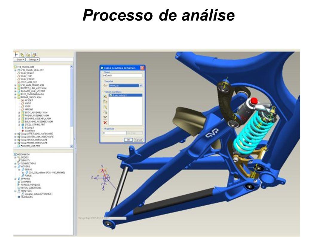 Processo de análise 4-Definição das condições iniciais: posição, velocidade, aceleração