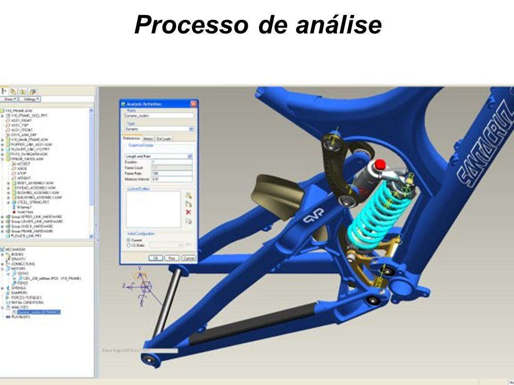 Processo de análise 5-Definição da análise: duração, intervalo de tempo,...