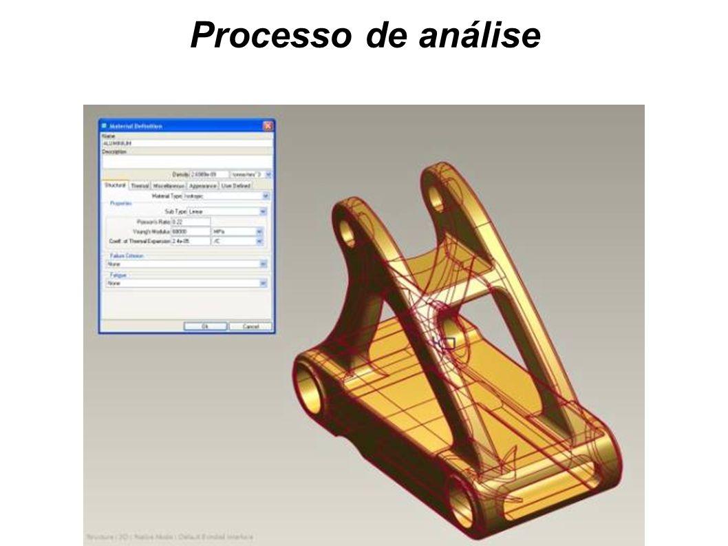 Processo de análise 8-Componente de interesse: propriedades do material