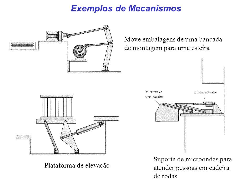 Síntese de Mecanismos Mecanismos para Geração de Movimento Interessa o movimento do elo intermediário.