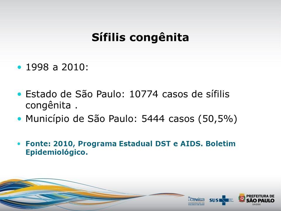 Sífilis congênita Brasil: 54141 casos de sífilis congênita de 2000 a 2010 Taxa de detecção: 1,7 casos por 1000 NV Regiões Sudeste: 24260 (44,8%) Norde