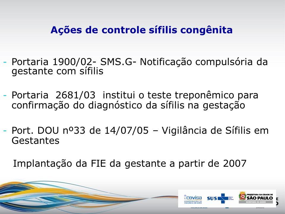 - Controle mais efetivo é a prevenção - MONITORAMENTO DO DIAGNÓSTICO E TRATAMENTO DA SÍFILIS NA GESTANTE E SEU PARCEIRO NO MOMENTO OPORTUNO DO PRÉ-NAT