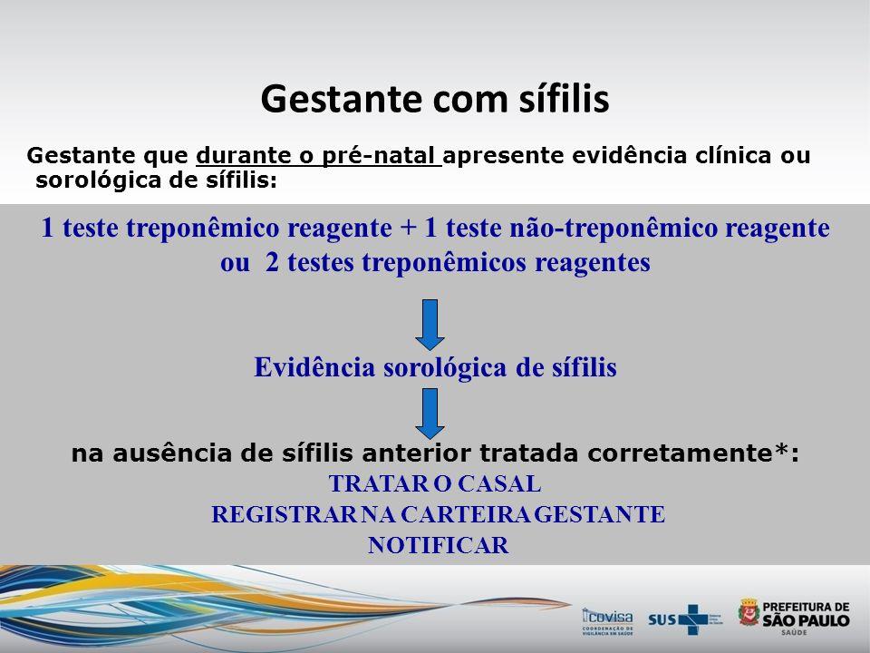 Transmissão vertical da sífilis Definição de caso: Gestante com sífilis Gestante que durante o pré-natal apresente evidência clínica e/ou sorologia nã