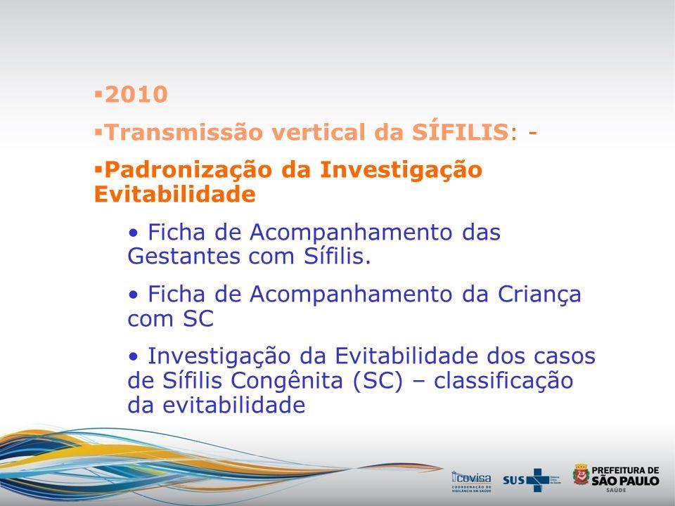 Fonte: nº de casos de sif congênita e gestantes com sífilis: SINANET - dados até março/2011 nº de nascidos vivos: SINASC - Tabnet - consulta em maio/2