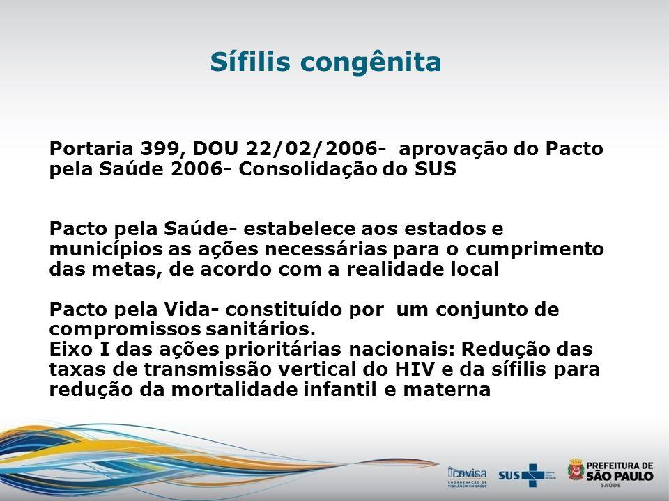 Casos notificados de gestante com sífilis segundo ano e CRS de notificação.