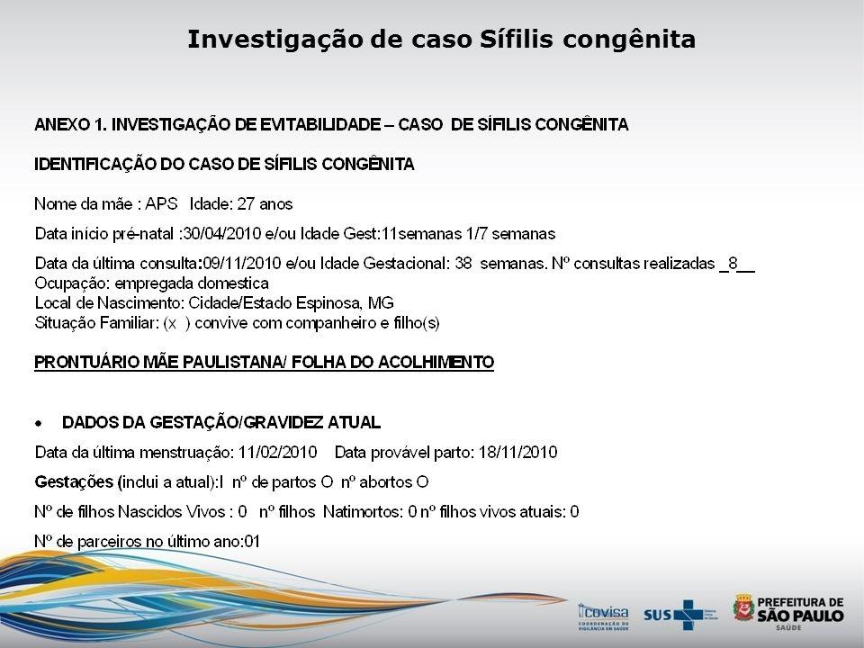 2011 Criação dos Comitês Regionais (CR) GT (Aguarda publicação COVISA) o Definição da Composição e atribuições dos CR o Capacitação dos participantes