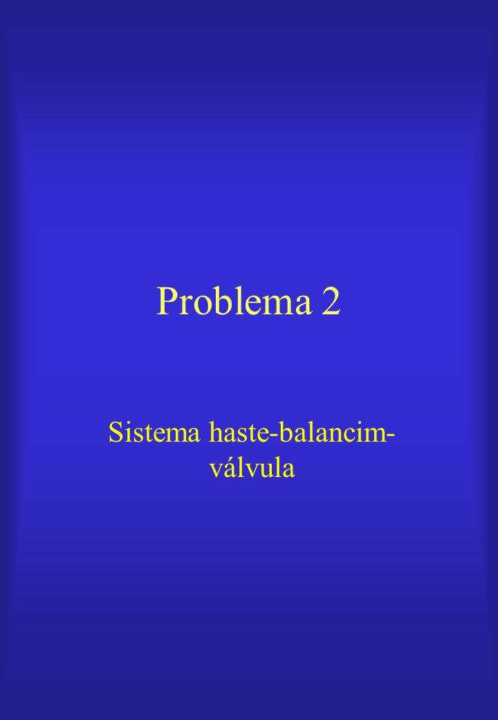 Problema 2 Sistema haste-balancim- válvula