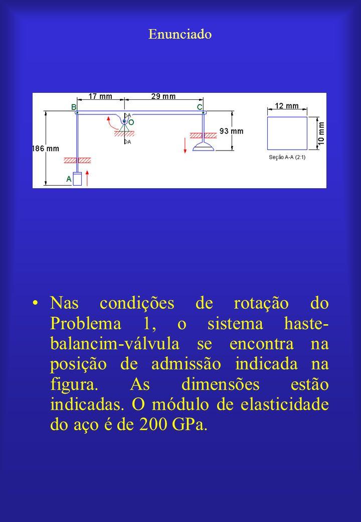 Nas condições de rotação do Problema 1, o sistema haste- balancim-válvula se encontra na posição de admissão indicada na figura. As dimensões estão in