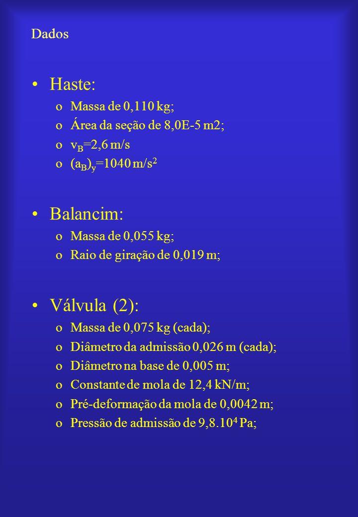Dados Haste: oMassa de 0,110 kg; oÁrea da seção de 8,0E-5 m2; ov B =2,6 m/s o(a B ) y =1040 m/s 2 Balancim: oMassa de 0,055 kg; oRaio de giração de 0,