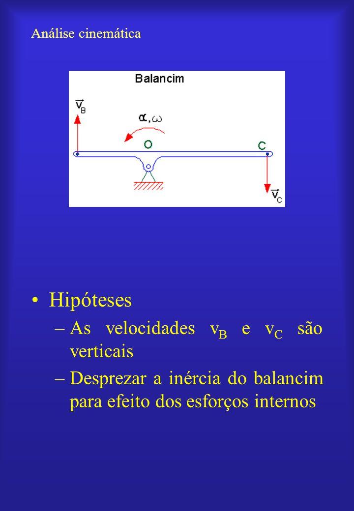 Análise cinemática Hipóteses –As velocidades v B e v C são verticais –Desprezar a inércia do balancim para efeito dos esforços internos