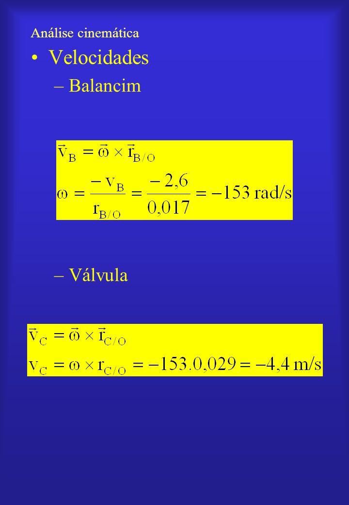 Análise cinemática Velocidades –Balancim –Válvula