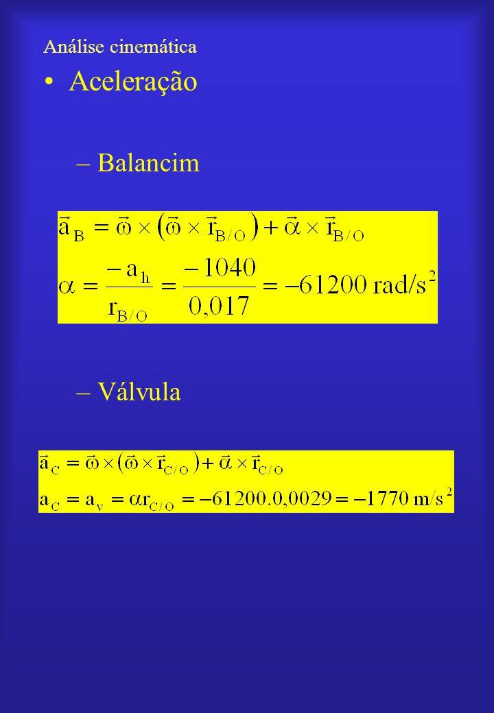 Análise cinemática Aceleração –Balancim –Válvula