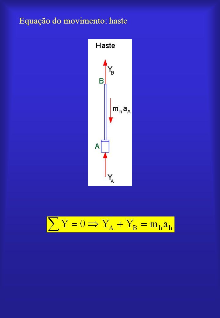 Equação do movimento: haste