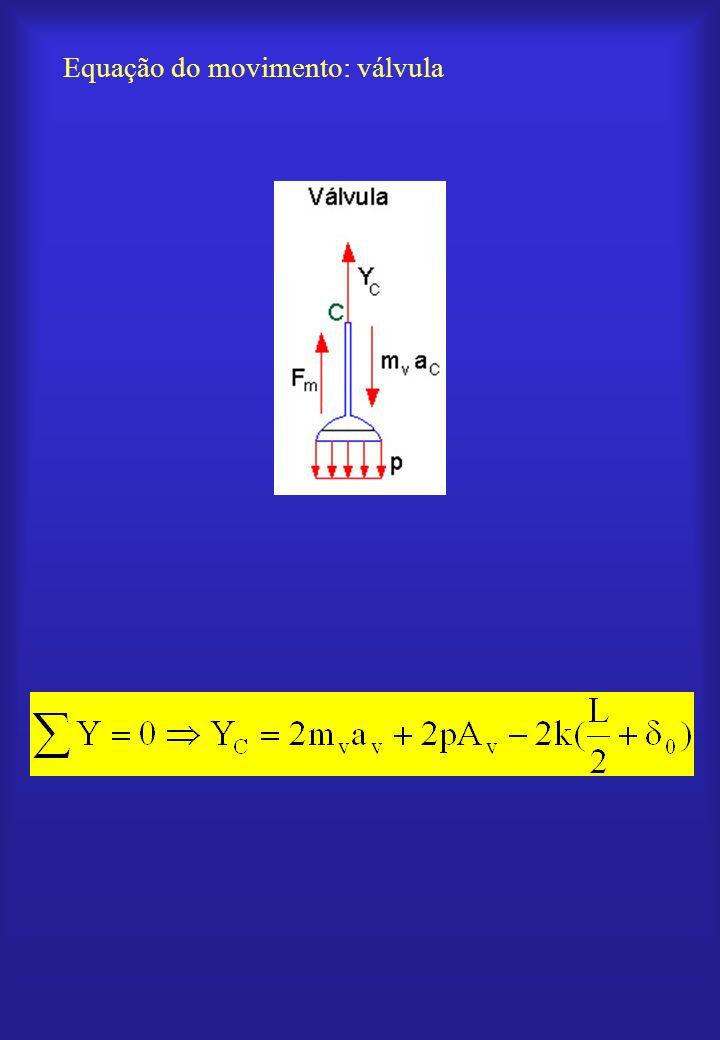 Equação do movimento: válvula