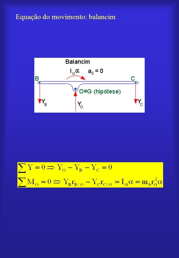 Equação do movimento: balancim