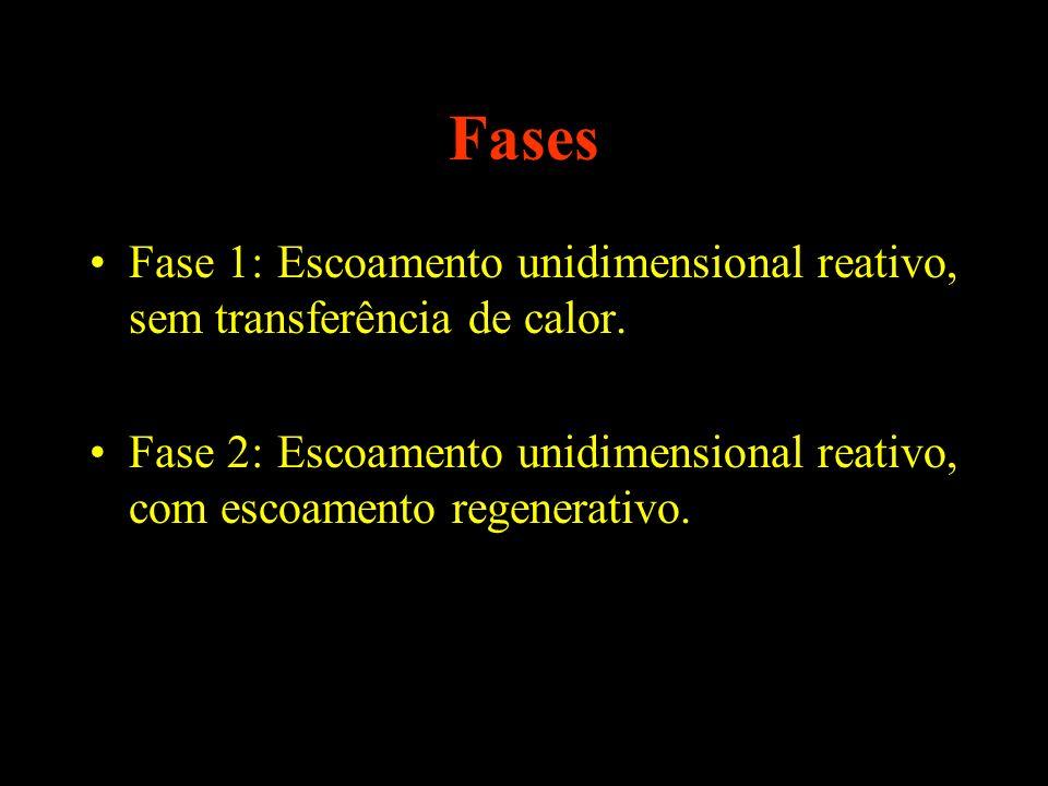 Fases Fase 1: Escoamento unidimensional reativo, sem transferência de calor. Fase 2: Escoamento unidimensional reativo, com escoamento regenerativo.