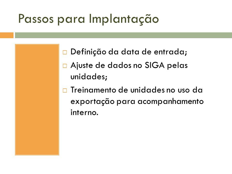 Passos para Implantação Definição da data de entrada; Ajuste de dados no SIGA pelas unidades; Treinamento de unidades no uso da exportação para acompa