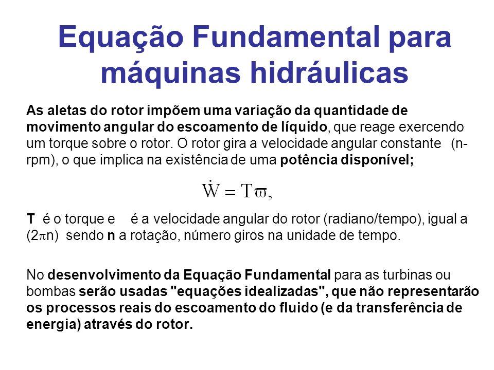 Equação Fundamental para máquinas hidráulicas As aletas do rotor impõem uma variação da quantidade de movimento angular do escoamento de líquido, que