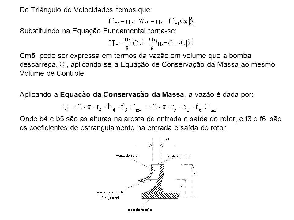 Do Triângulo de Velocidades temos que: Substituindo na Equação Fundamental torna-se: Cm5 pode ser expressa em termos da vazão em volume que a bomba de