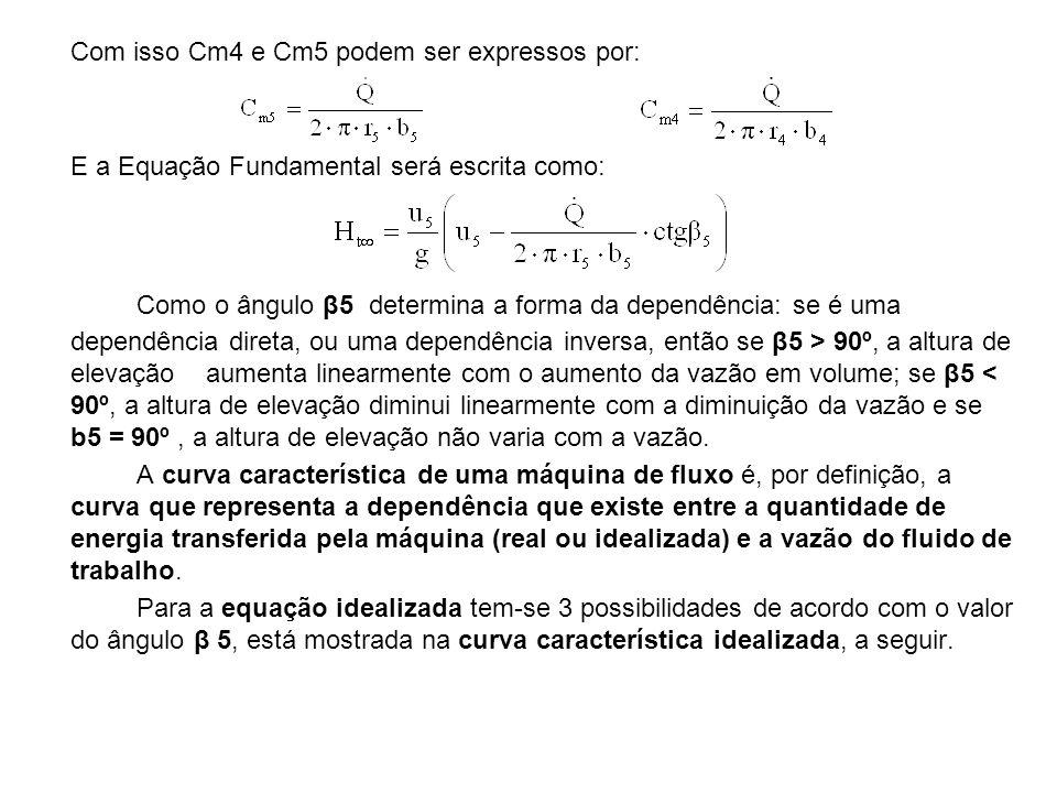 Com isso Cm4 e Cm5 podem ser expressos por: E a Equação Fundamental será escrita como: Como o ângulo β5 determina a forma da dependência: se é uma dep