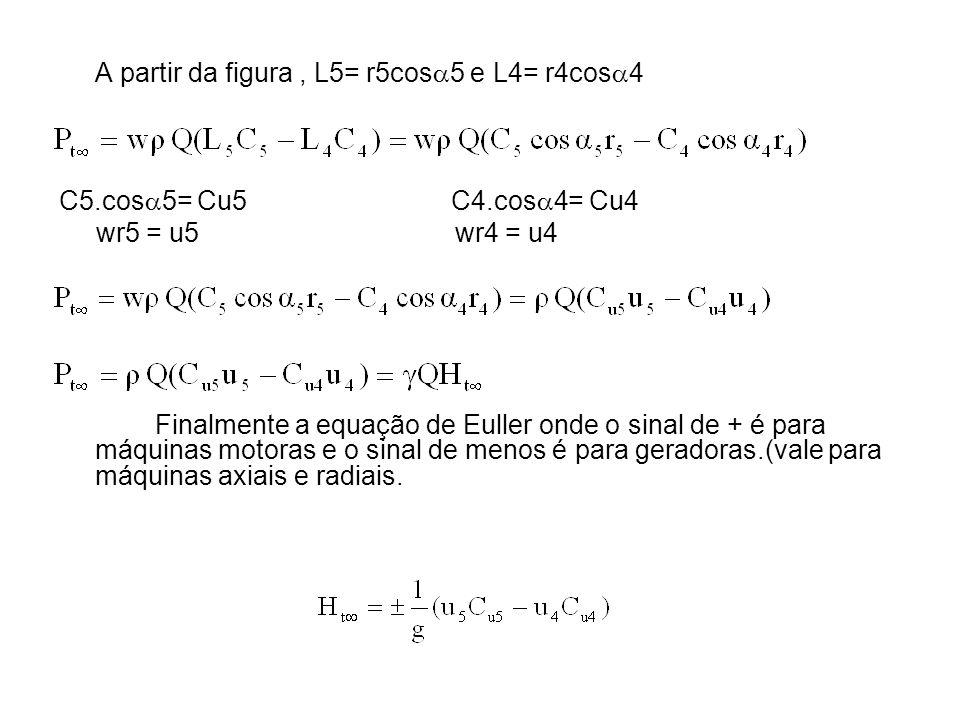 A partir da figura, L5= r5cos 5 e L4= r4cos 4 C5.cos 5= Cu5 C4.cos 4= Cu4 wr5 = u5 wr4 = u4 Finalmente a equação de Euller onde o sinal de + é para má