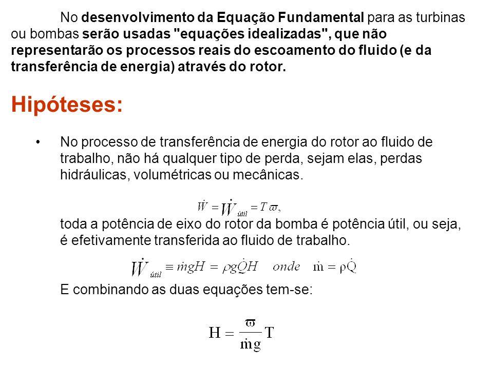 Hipóteses: No processo de transferência de energia do rotor ao fluido de trabalho, não há qualquer tipo de perda, sejam elas, perdas hidráulicas, volu