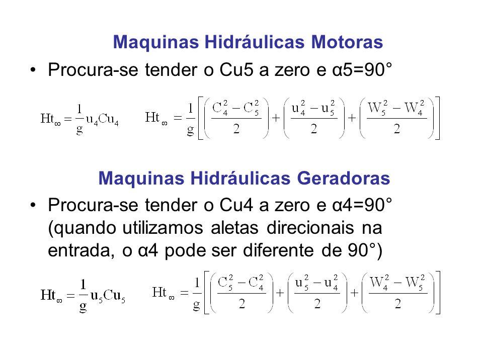Maquinas Hidráulicas Motoras Procura-se tender o Cu5 a zero e α5=90° Maquinas Hidráulicas Geradoras Procura-se tender o Cu4 a zero e α4=90° (quando ut