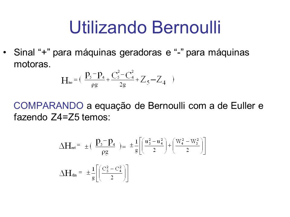 Utilizando Bernoulli Sinal + para máquinas geradoras e - para máquinas motoras. COMPARANDO a equação de Bernoulli com a de Euller e fazendo Z4=Z5 temo