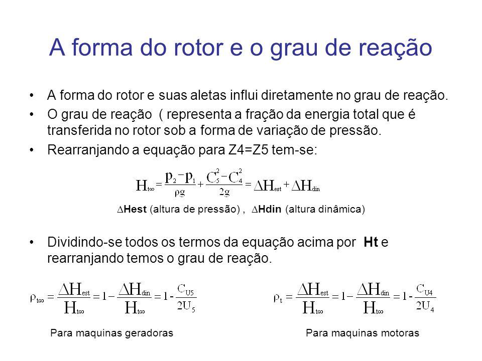 A forma do rotor e o grau de reação A forma do rotor e suas aletas influi diretamente no grau de reação. O grau de reação ( representa a fração da ene
