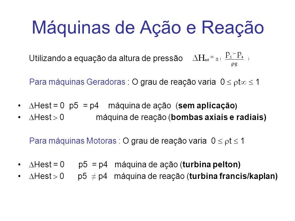 Máquinas de Ação e Reação Utilizando a equação da altura de pressão Para máquinas Geradoras : O grau de reação varia 0 t 1 Hest = 0 p5 = p4 máquina de