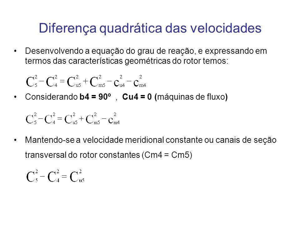 Diferença quadrática das velocidades Desenvolvendo a equação do grau de reação, e expressando em termos das características geométricas do rotor temos