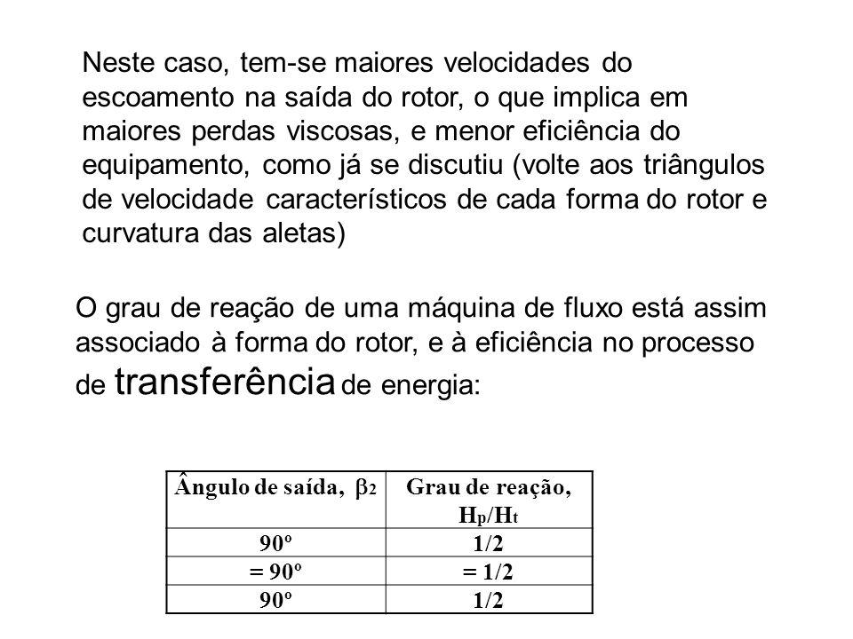 Neste caso, tem-se maiores velocidades do escoamento na saída do rotor, o que implica em maiores perdas viscosas, e menor eficiência do equipamento, c