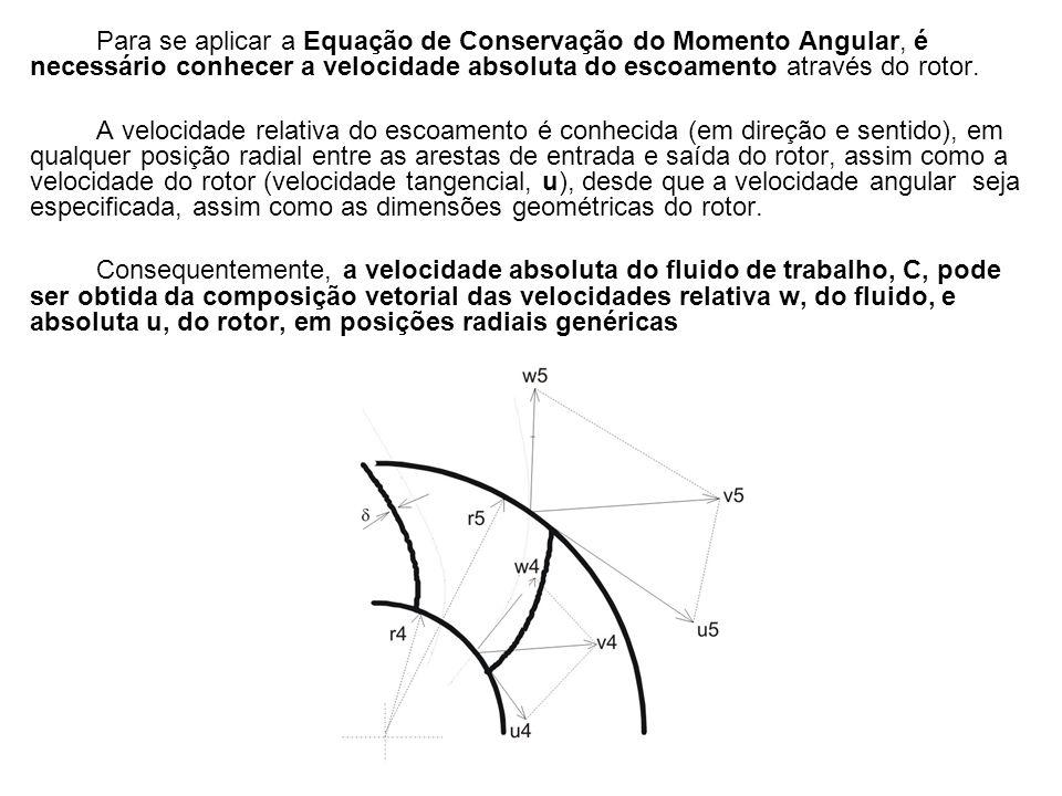 Para se aplicar a Equação de Conservação do Momento Angular, é necessário conhecer a velocidade absoluta do escoamento através do rotor. A velocidade