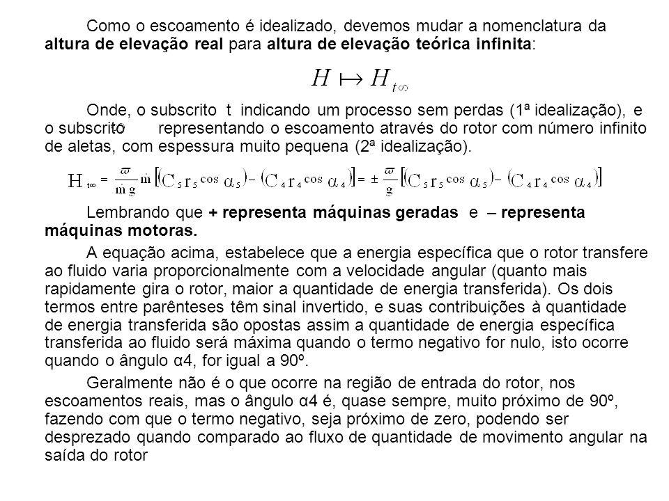 Como o escoamento é idealizado, devemos mudar a nomenclatura da altura de elevação real para altura de elevação teórica infinita: Onde, o subscrito t