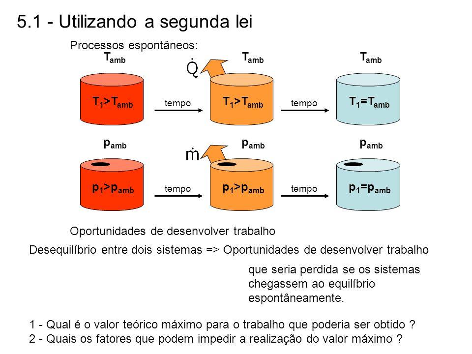 5.1 - Utilizando a segunda lei Processos espontâneos: T 1 >T amb T amb T 1 >T amb T amb T 1 =T amb T amb tempo p 1 >p amb p amb p 1 >p amb p amb p 1 =