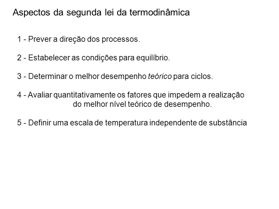 Aspectos da segunda lei da termodinâmica 1 - Prever a direção dos processos. 2 - Estabelecer as condições para equilíbrio. 3 - Determinar o melhor des