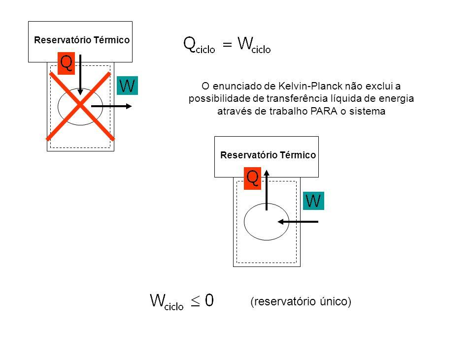 Reservatório Térmico O enunciado de Kelvin-Planck não exclui a possibilidade de transferência líquida de energia através de trabalho PARA o sistema Re