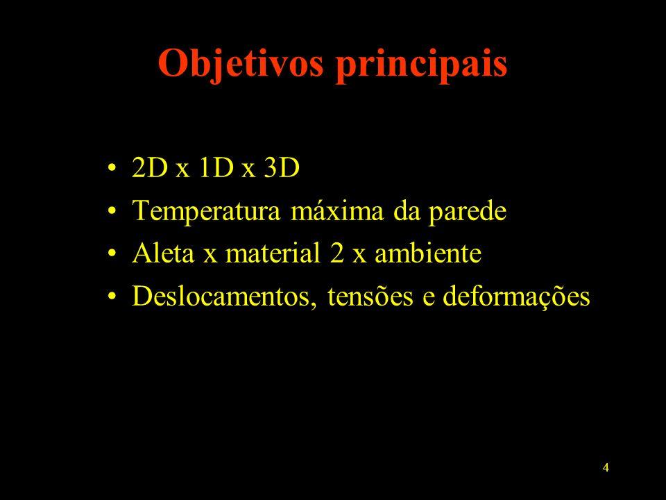 4 Objetivos principais 2D x 1D x 3D Temperatura máxima da parede Aleta x material 2 x ambiente Deslocamentos, tensões e deformações