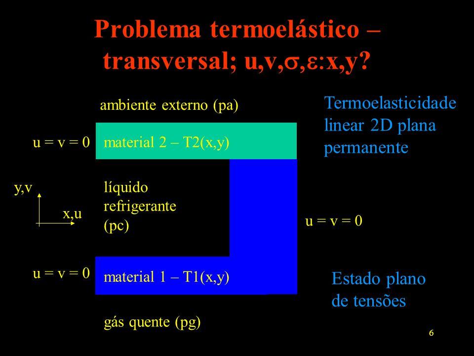 6 Problema termoelástico – transversal; u,v, x,y? gás quente (pg) líquido refrigerante (pc) ambiente externo (pa) u = v = 0 material 1 – T1(x,y) mater