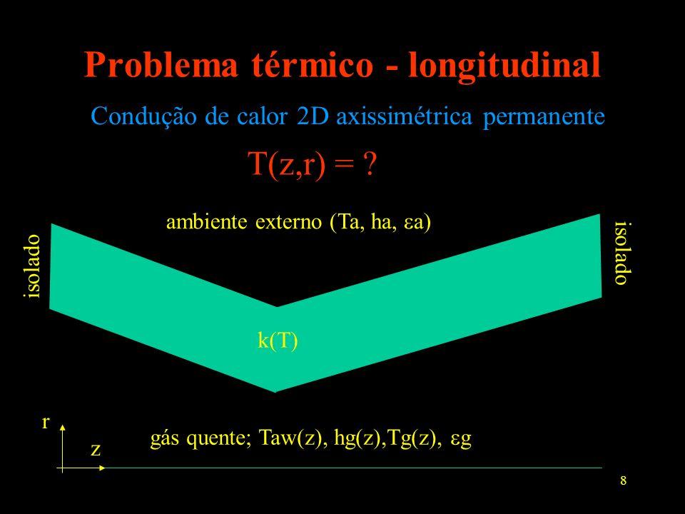 8 Problema térmico - longitudinal gás quente; Taw(z), hg(z),Tg(z), g ambiente externo (Ta, ha, a) isolado k(T) Condução de calor 2D axissimétrica perm