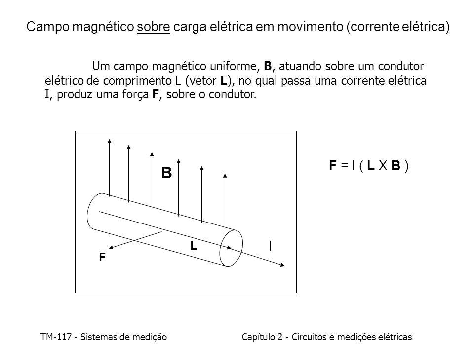TM-117 - Sistemas de mediçãoCapítulo 2 - Circuitos e medições elétricas F = I ( L X B ) Um campo magnético uniforme, B, atuando sobre um condutor elétrico de comprimento L (vetor L), no qual passa uma corrente elétrica I, produz uma força F, sobre o condutor.