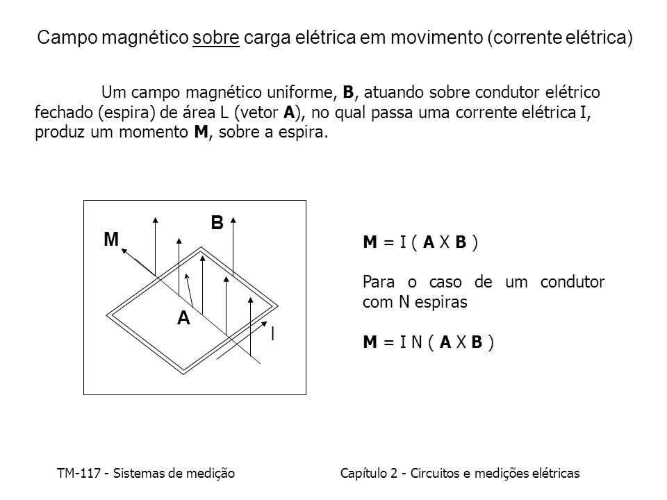 TM-117 - Sistemas de mediçãoCapítulo 2 - Circuitos e medições elétricas Um campo magnético uniforme, B, atuando sobre condutor elétrico fechado (espira) de área L (vetor A), no qual passa uma corrente elétrica I, produz um momento M, sobre a espira.