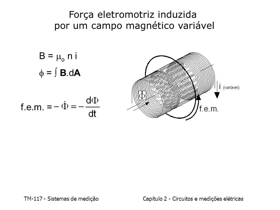 TM-117 - Sistemas de mediçãoCapítulo 2 - Circuitos e medições elétricas f.e.m.