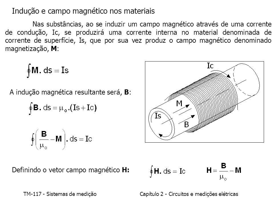 TM-117 - Sistemas de mediçãoCapítulo 2 - Circuitos e medições elétricas Indução e campo magnético nos materiais Nas substâncias, ao se induzir um campo magnético através de uma corrente de condução, Ic, se produzirá uma corrente interna no material denominada de corrente de superfície, Is, que por sua vez produz o campo magnético denominado magnetização, M: A indução magnética resultante será, B: Definindo o vetor campo magnético H: